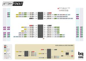 Manuals, Data Sheets, Diagram and Pinouts | 14core