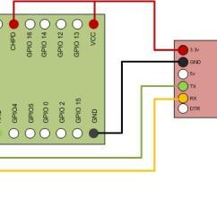 Bosch Map Sensor Wiring Diagram Panda Bear Manuals, Data Sheets, And Pinouts | 14core.com