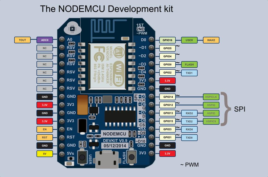 Pin Motor Wiring Diagram Free Download Wiring Diagram Schematic