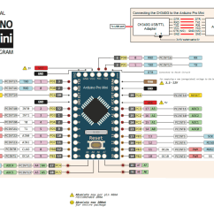 Generator Wiring Diagram Pdf Vl Commodore Manuals, Data Sheets, And Pinouts | 14core.com Ideas Converts Reality