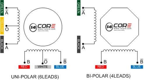 BiPolar Stepper Motor Wiring Diagram?resize\=493%2C274 stepper motor wiring diagram & how do i use a 6 wire stepper motor wantai stepper motor wiring diagram at fashall.co