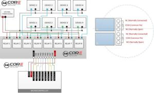 Wiring 8 Channel Optocoupler Relay Module | 14core