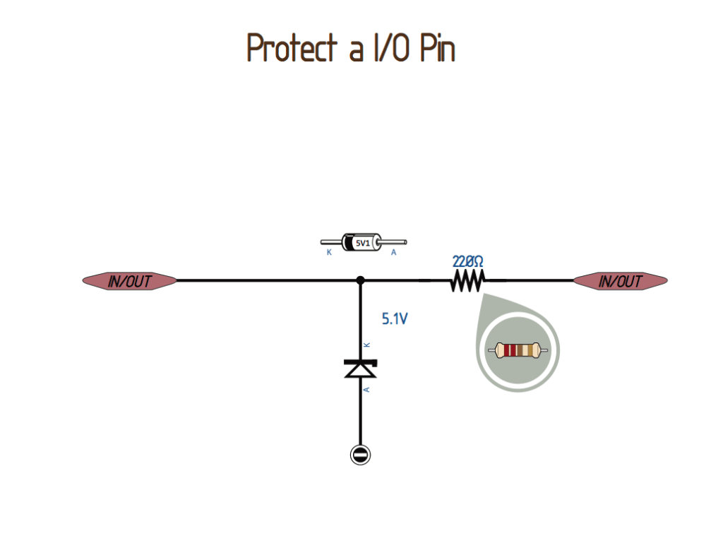 medium resolution of protecting io pin schematic