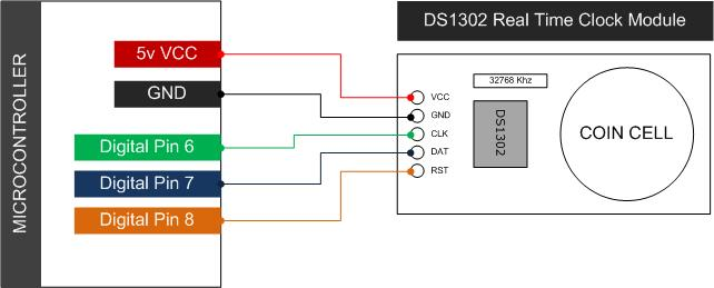 Rs232 Cable Wiring Diagram As Well As Ether Cable Wiring Diagram
