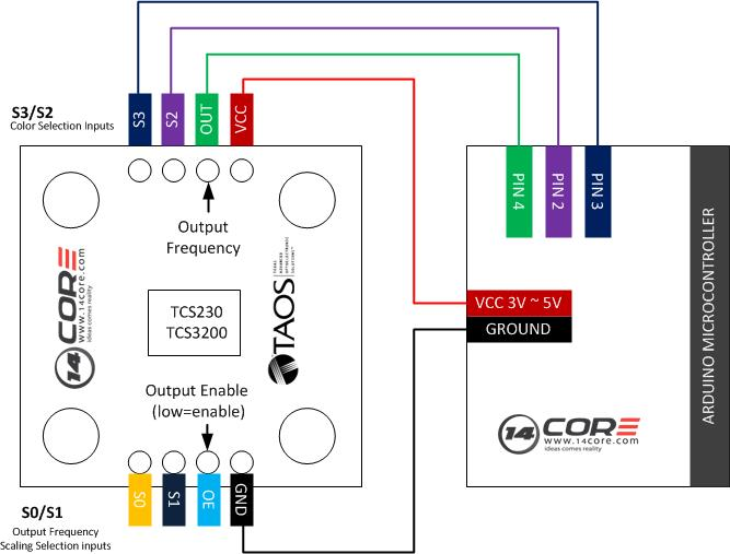 megasquirt 3 wiring diagram mega diagrams and information star delta motor the tcs320 tcs230 color detection with arduino 14core com tcs3200 module board