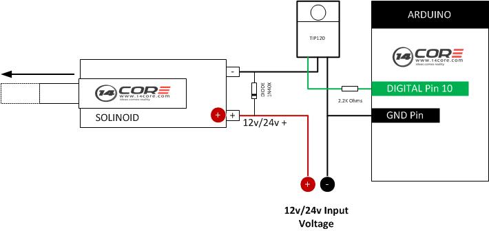 Wiring the solenoid with TIP120 Transistor To Higher Load