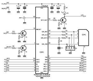 Wiring SIM900 GSMGPRS Shield with TTL  UART Serial Bus   14core