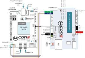 Wiring SIM900 GSMGPRS Shield with TTL  UART Serial Bus