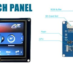 Arduino Lcd Screen Wiring Diagram 3 Phasen Strom Working With Nextion Hmi Tft Touch Display | 14core.com