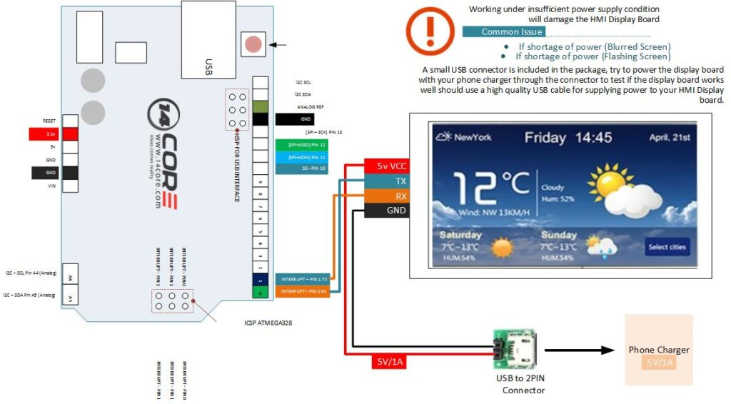 arduino lcd wiring diagram pedestal fan working with nextion hmi tft touch display | 14core.com ideas converts reality