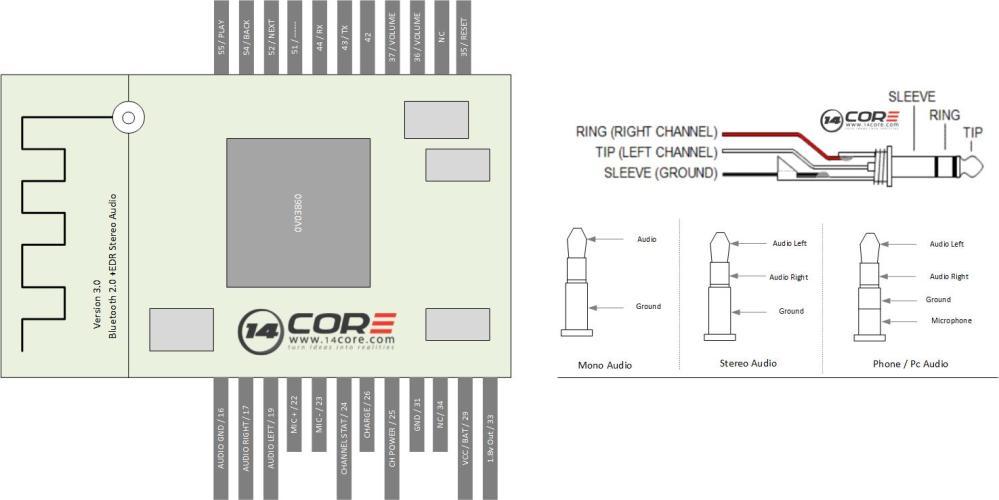medium resolution of bluetooth headset wiring diagram phone headset wiring