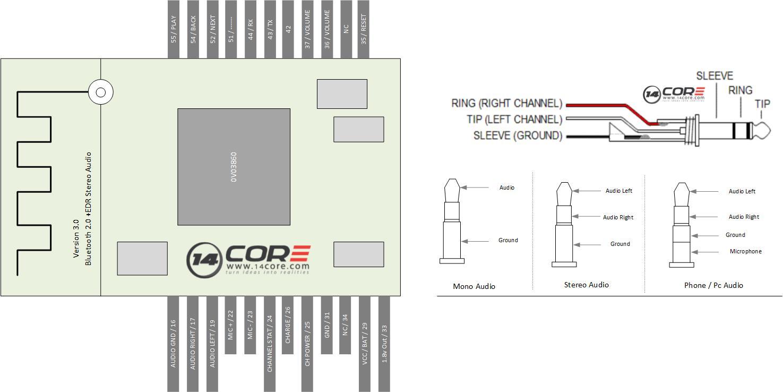 hight resolution of bluetooth headset wiring diagram phone headset wiring