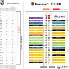 Oil Pressure Switch Wiring Diagram How To Draw Foreign Key In Er The 3144 Hall Effect Sensor With Raspberry Pi | 14core.com Ideas Converts Reality