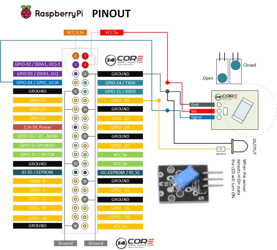 raspberry pi relay wiring diagram kia rio 2004 stereo the vibration tilt switch / ball with rpi | 14core.com ideas converts reality