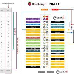 Mictuning Push Switch Wiring Diagram 2006 Impala Bose Radio Button With Rpi Driven By C Code And Python