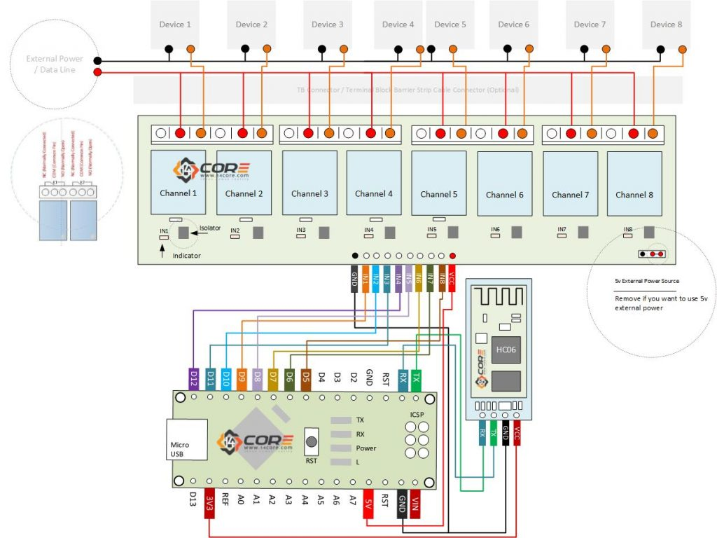 bluetooth application stack diagram badland 12000 winch wiring hc06 in 8 channel relay with android