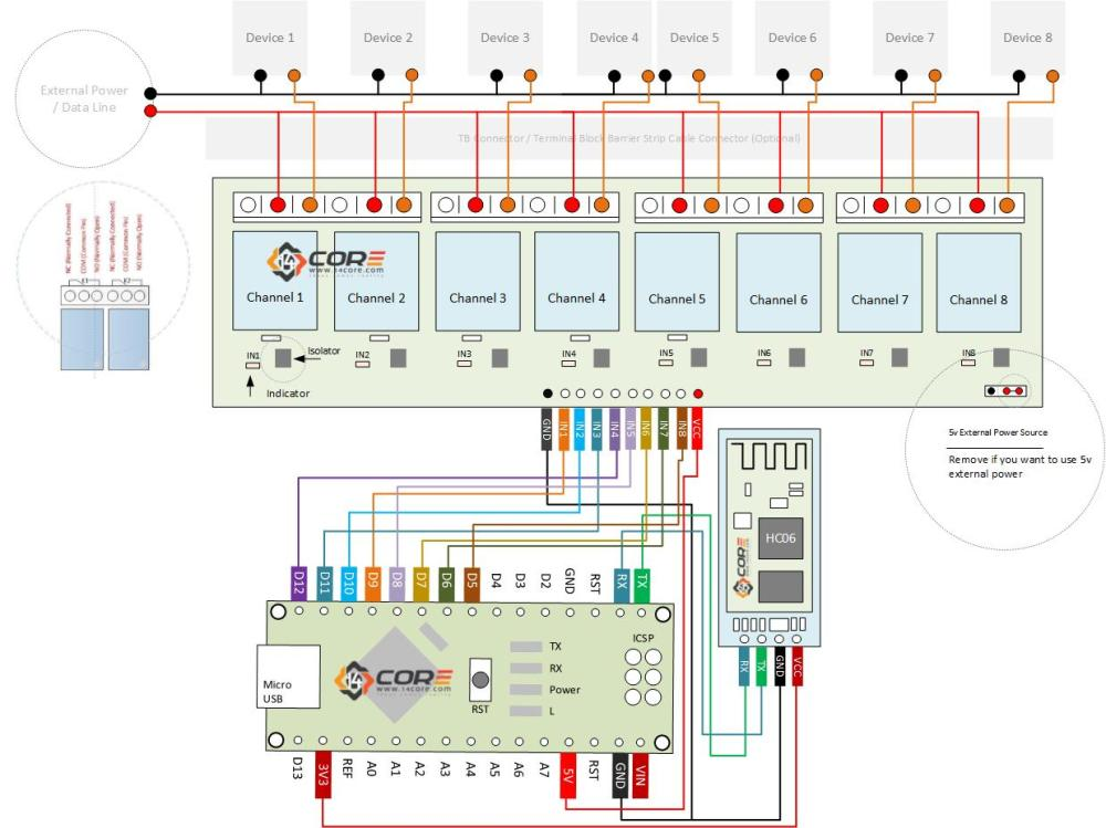 medium resolution of wiring bluetooth hc06 in 8 channel relay with android arduino arduino 8 channel relay wiring diagram