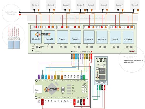 small resolution of wiring bluetooth hc06 in 8 channel relay with android arduino arduino 8 channel relay wiring diagram