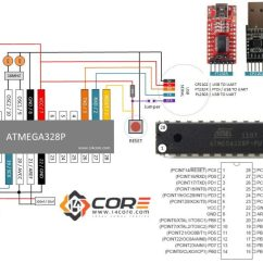 Mini Usb Wiring Diagram S10 Stereo A Stand Alone Atmega328p Cmos 8bit Microcontroller | 14core.com