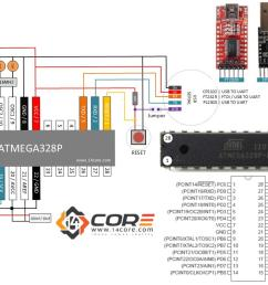 psp mini usb wiring diagram mini usb pin wiring diagram wiring a stand alone atmega328p cmos [ 1119 x 797 Pixel ]