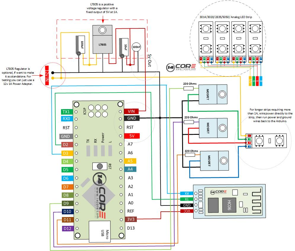 5050 led strip wiring diagram gm factory radio rgb best library the 3014 3020 2835 analog with smd