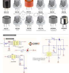 schematics diagram mq sensor functions [ 1530 x 1697 Pixel ]