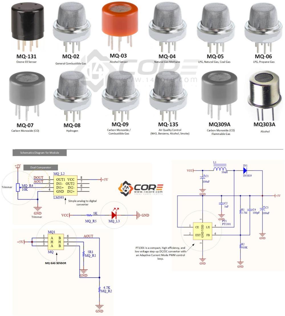 medium resolution of schematics diagram mq sensor functions