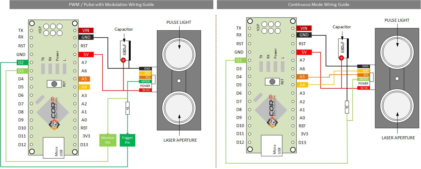 can bus wiring diagram dodge stratus the lidar (light detection and ranging sensor) remote sensing with micro-controller ...