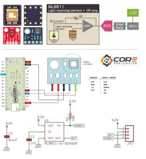 Wiring the ML8511 Ultra Violet Light Sensor on Microcontroller | 14core