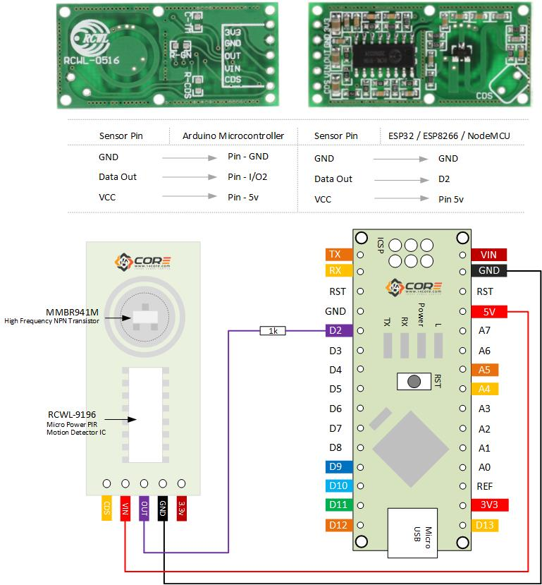 breadboard wiring diagram word problems using venn diagrams the rcwl0516 auto induction doppler microwave radar with esp8266/32/arduino | 14core.com