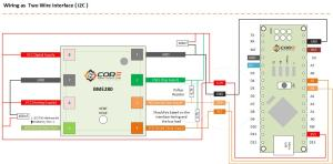 Wiring the BME280 Environmental Sensor Using i2CSPI Interface with Microcontroller | 14core