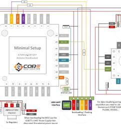 wiring guide [ 1561 x 933 Pixel ]
