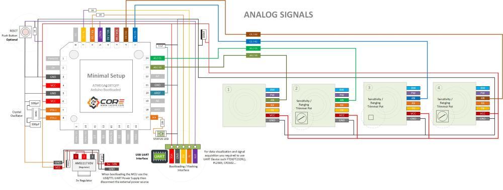 medium resolution of analog signal wiring guide