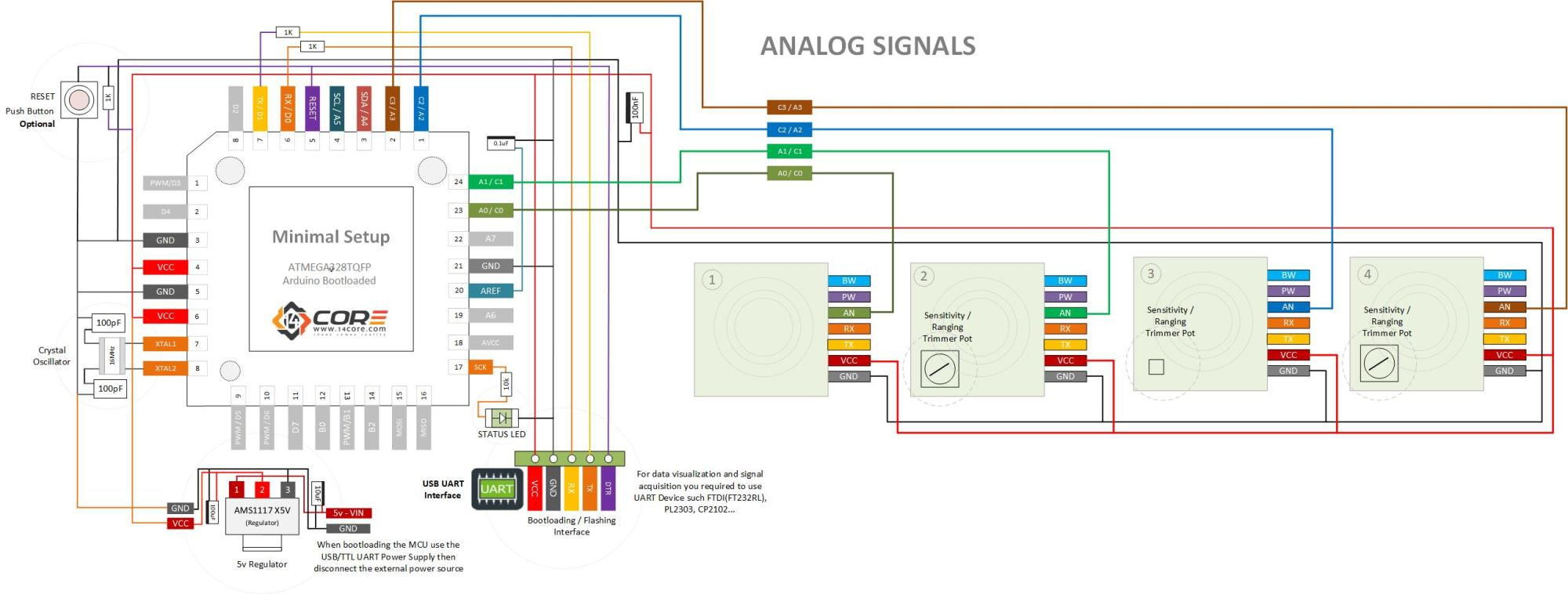 hight resolution of analog signal wiring guide