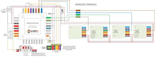 small resolution of analog signal wiring guide