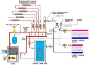 Energy modeling and green design services | 15000 Inc