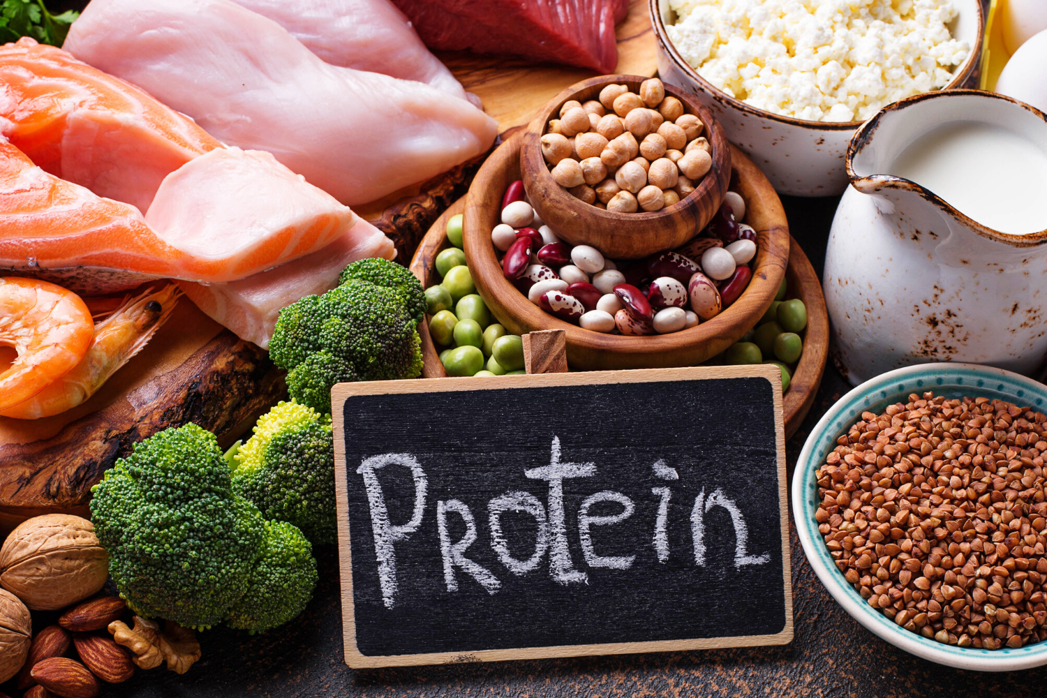 Blackboard with the word 'Protein' written on it in white chalk. The board is surrounded by various bowls of legumes, peas, chickpeas, broccoli, almonds, walnuts, chicken, salmon, prawns and red meat