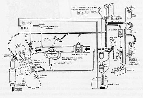 2006 Honda Metropolitan Wiring Diagram Honda Cbr1000rr