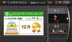 Carwings Nissan