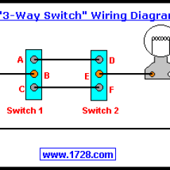Installing A 3 Way Switch With Wiring Diagrams Bmw Mini R50 Diagram Basic Electricity Tutorial - Switches