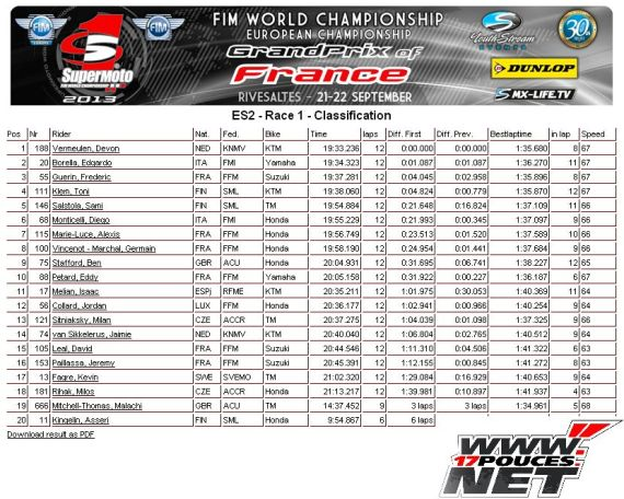 GP de France supermoto Europe race 1
