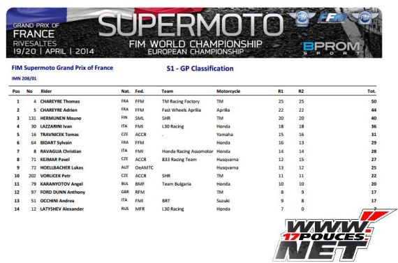Mondial 2014 race