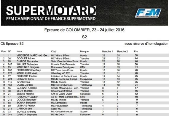 résultats s2 supermotard colombier 2016