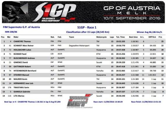 1er manche supermotard GP autriche