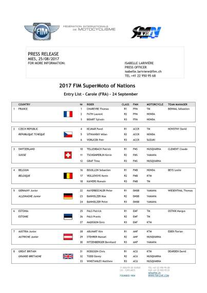 Équipe nations supermoto 2017