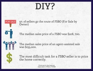 diy vs using the best realtor