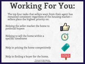how the best realtors work for you