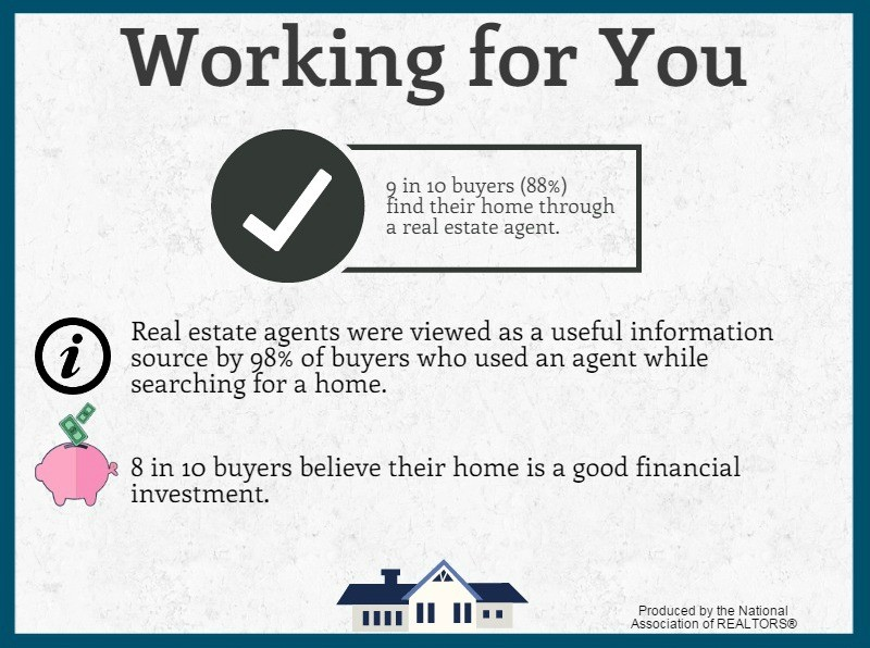 how a buyers agent works for you