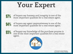 Use an expert to buy your home