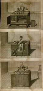 The Mechanical Turk. Windisch, Karl Gottlieb. Inanimate Reason, 1784. Houghton Library, Harvard University. SG 3675.94.10 Source: John Overholt.